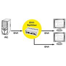 DVI Video Splitter, 2-way, 1920 x 1080 Pixels, 23 x 155 x 70 mm, 268g