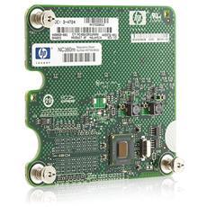 Blc Nc360m Nic Adapter Opt Renew