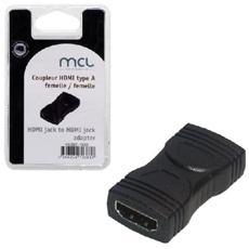 CG-282Z, HDMI-A, HDMI-A, Maschio / femmina, Nero, Blister