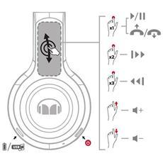 Clarity HD Padiglione auricolare Stereofonico Bluetooth Nero auricolare per telefono cellulare