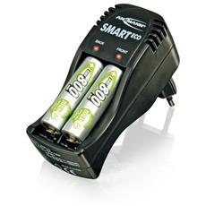 Caricabatterie Smart ECO SET EC 250