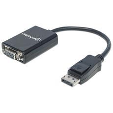 IADAP DSP-250M - Cavo Convertitore da DisplayPort a VGA