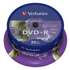 DVD+R LightScribe V1.2, DVD+R, Cyanine / Azo Dye, Fuso