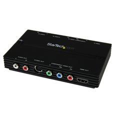 Dispositivo di acquisizione video e di gioco HD PVR USB 2.0 – HDMI 1080p / Component