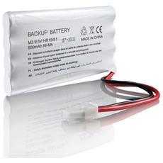 Batterie De Secours Pour Motorisation