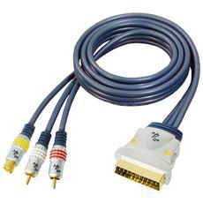 1.5m Scart - S-VHS + 2x RCA, 1,5m, SCART (21-pin) , S-VHS + 2 x RCA
