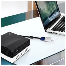 MD-VGA-4K, Mini DisplayPort, VGA, Maschio / femmina, Bianco, 4096 x 2160 Pixel