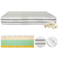 Materasso Memory Foam Singolo 80x190 Con Rivestimento In Silver Fresh Antibatterico Sfoderabile E Lavabile Alto 24cm Di Morbido Comfort