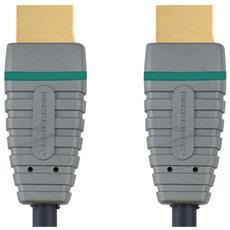 0.5m HDMI, 0,5m, HDMI, HDMI, 234 x 40 x 80 mm, 2x HDMI