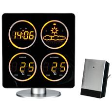 Weather Station AMBER