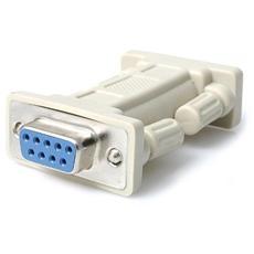 Adattatore null modem seriale DB9 RS-232 - F / F