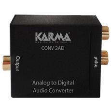 Conv. CONV2AD Analogico Vs Digitale