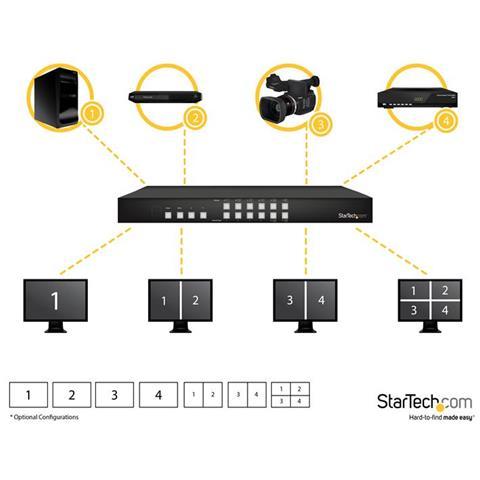 PAP o MaxiSchermo STARTECH.COM Distributore Matrice Switch HDMI 4x4 con Opzione Multi-Viewer Picture And Picture 1080p