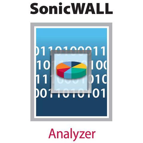 01-SSC-3387, 100000 MB, 4096 MB, SRA 1200, SRA Virtual Appliance, SSL-VPN 200