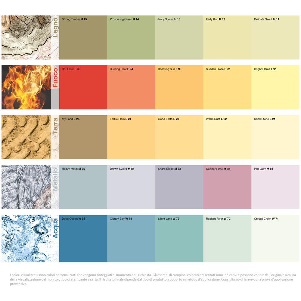 Migliore Pittura Per Interni murexin ra 50 pittura colorata tinte chiare acrilica per esterno ed interno  5 kg