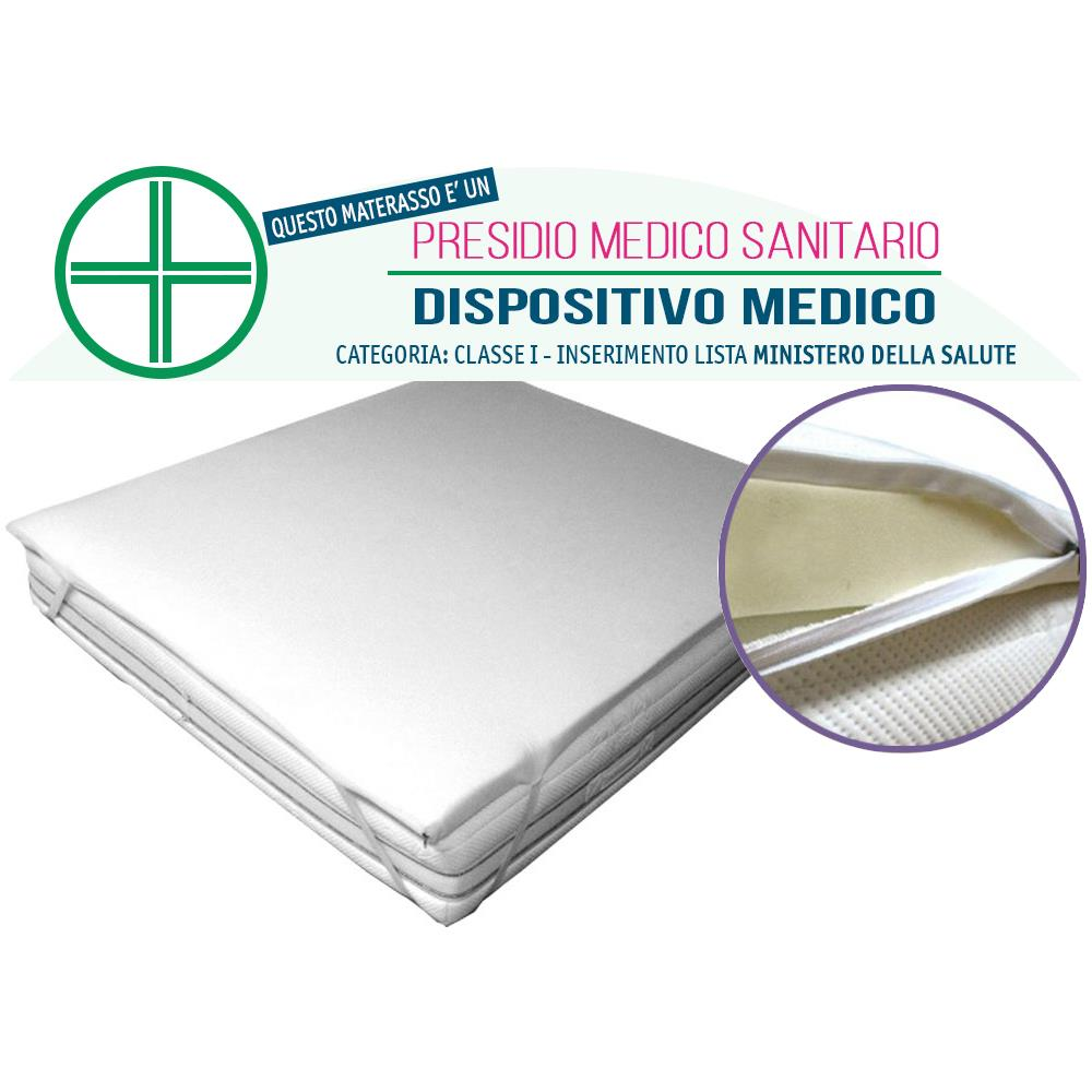 Materasso Memory 6 Cm.Inmaterassi Topper Memory Foam Alto 6cm Per Materasso
