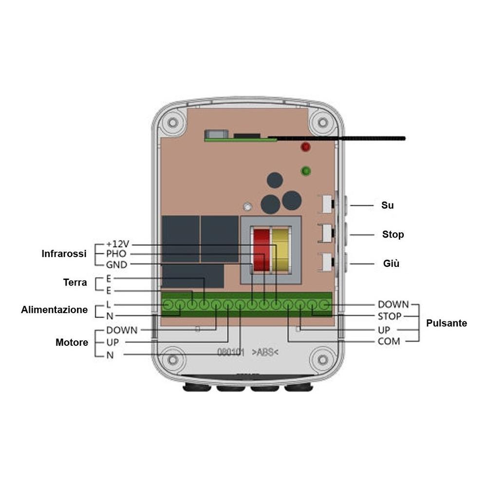 Istruzioni Montaggio Motore Tenda Da Sole.Fp Tech Motore Elettrico Automazione Per Serramenti Avvolgibili