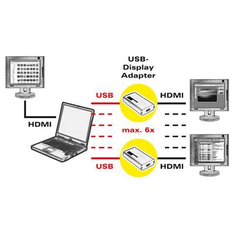 """Value USB Display Adapter, USB to HDMI, Nero, 0,9 mm (0.0354"""") , 18,5 x 109 x 52 mm"""