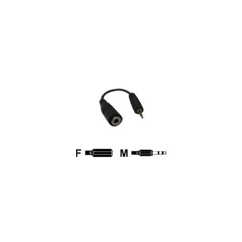 MEDIACOM Adattatore Audio per Cuffie con Jack da 3.5mm