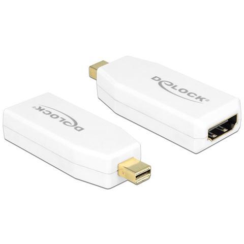 DeLOCK 65584, mini Displayport 1.2, HDMI, Maschio / femmina, Bianco, 3840 x 2160 Pixels, Parade PS8402A