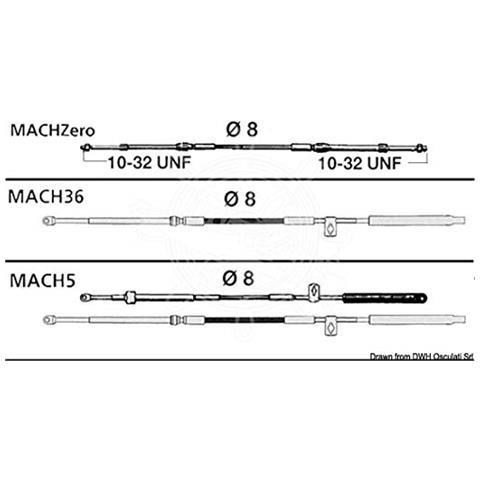 Cavo brevettato serie Ultraflex Mach 36 19' 45.010.19