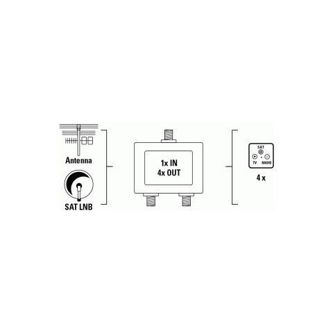 HAMA SAT Distributor, 4 Way, Fully Shielded F-Couling 4 x F-Couling Argento cavo di interfaccia e adattatore