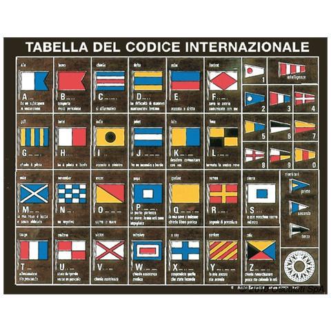 Tabella codice internazionale su legno