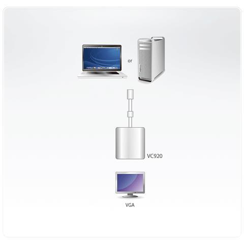 ATEN VC920, Bianco, 4,3 cm, 2,01 cm, 52g, 0 - 50 C, -20 - 60 C